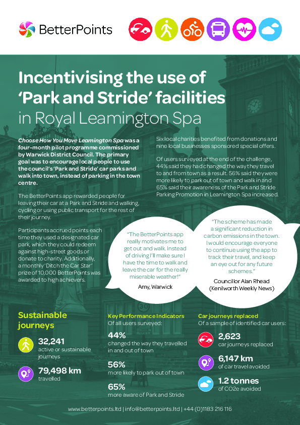 Incentivising the use of 'Park and Stride' facilities  in Royal Leamington Spa